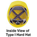 Inside View Hard Hat Type I