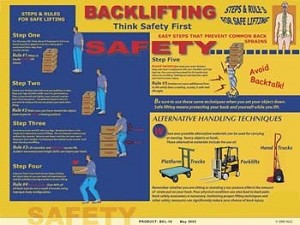 Backlifting Safety Poster
